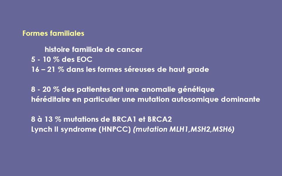 Formes familiales histoire familiale de cancer. 5 - 10 % des EOC. 16 – 21 % dans les formes séreuses de haut grade.