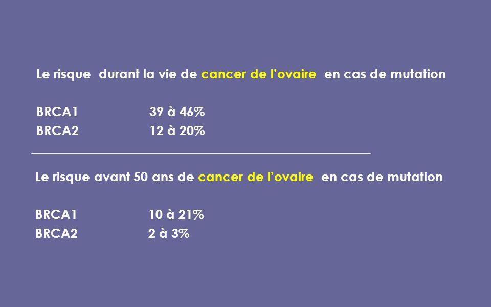 Le risque durant la vie de cancer de l'ovaire en cas de mutation