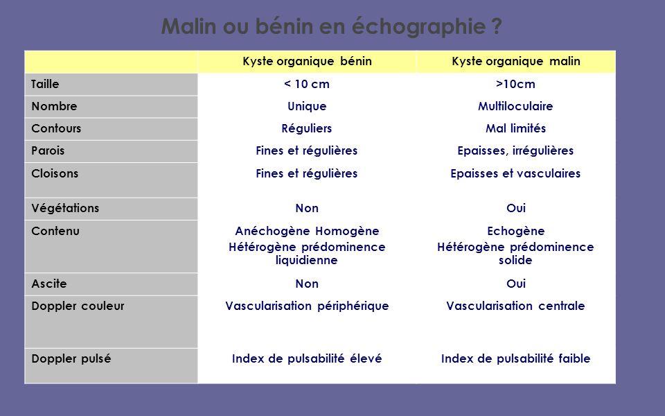 Malin ou bénin en échographie
