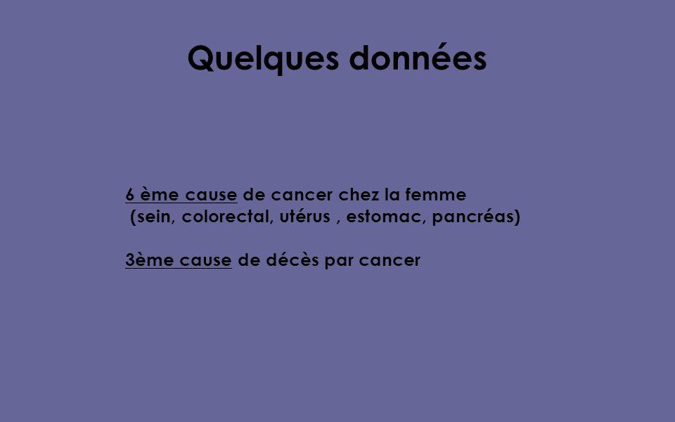 Quelques données 6 ème cause de cancer chez la femme