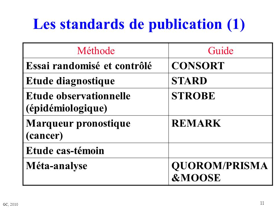 Les standards de publication (1)