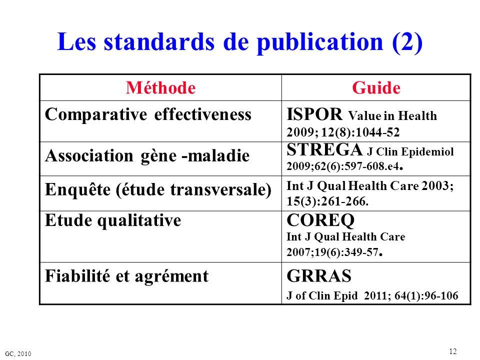 Les standards de publication (2)
