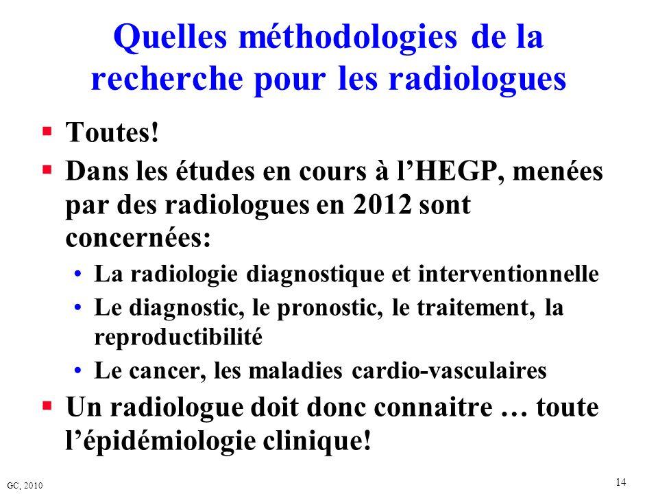 Quelles méthodologies de la recherche pour les radiologues