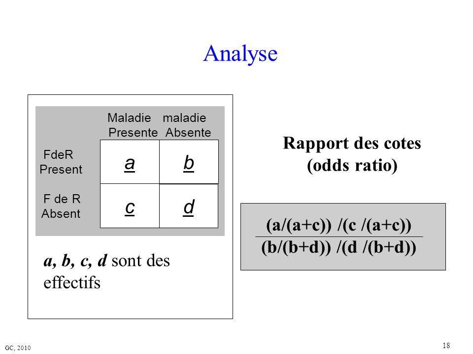 Analyse d b a c Rapport des cotes (odds ratio) (a/(a+c)) /(c /(a+c))
