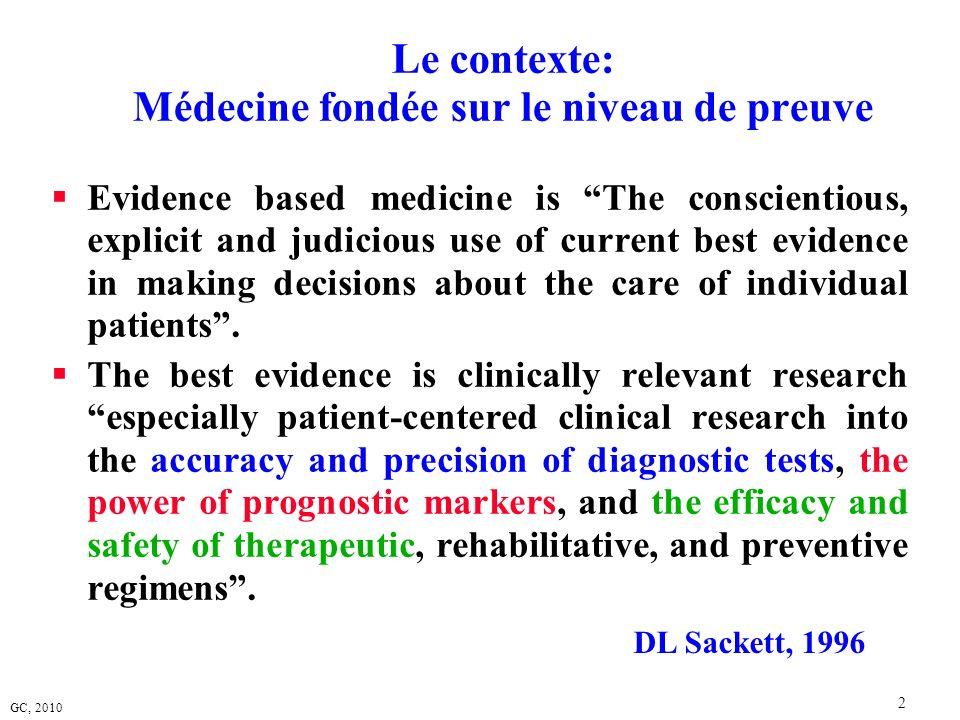 Le contexte: Médecine fondée sur le niveau de preuve