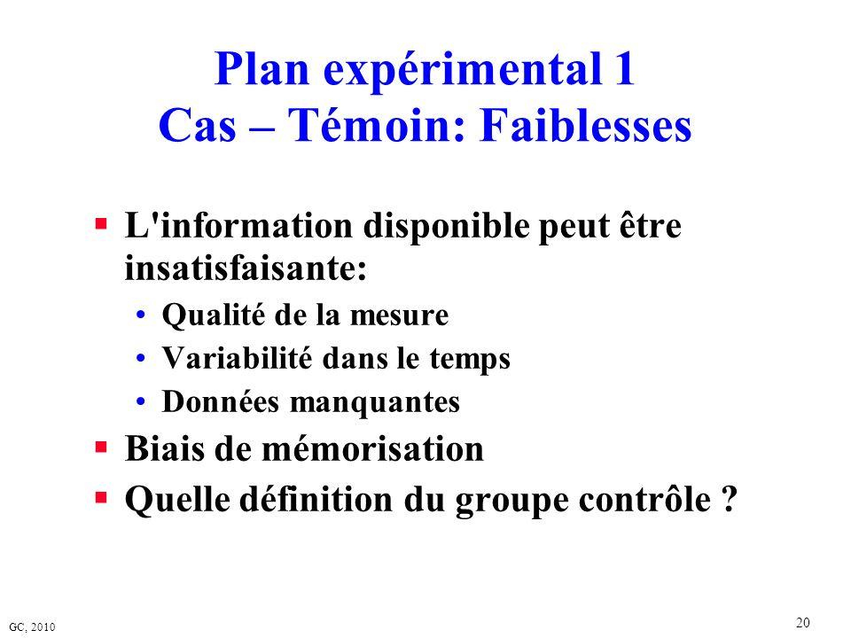 Plan expérimental 1 Cas – Témoin: Faiblesses