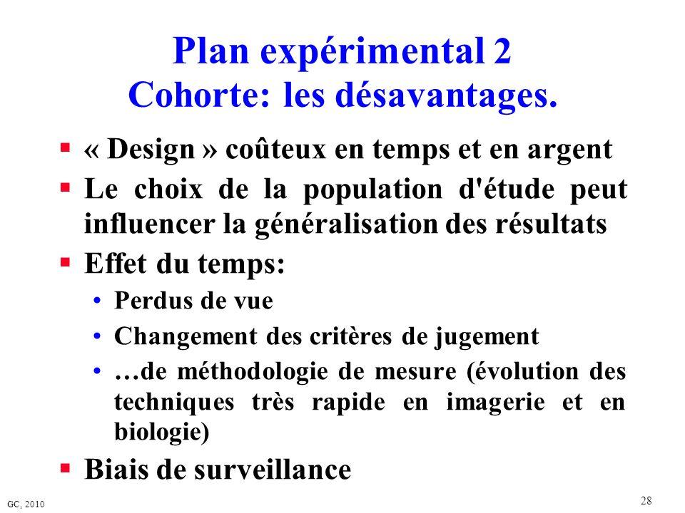Plan expérimental 2 Cohorte: les désavantages.