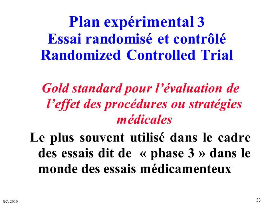Plan expérimental 3 Essai randomisé et contrôlé Randomized Controlled Trial