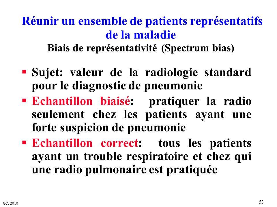 Réunir un ensemble de patients représentatifs de la maladie Biais de représentativité (Spectrum bias)