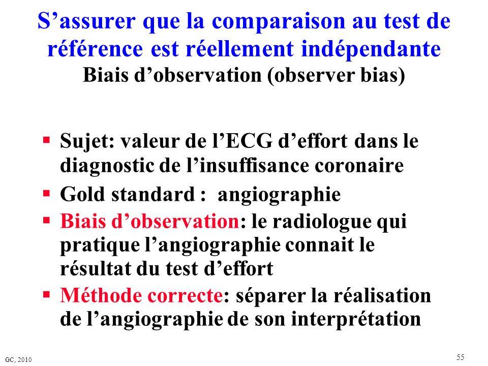S'assurer que la comparaison au test de référence est réellement indépendante Biais d'observation (observer bias)