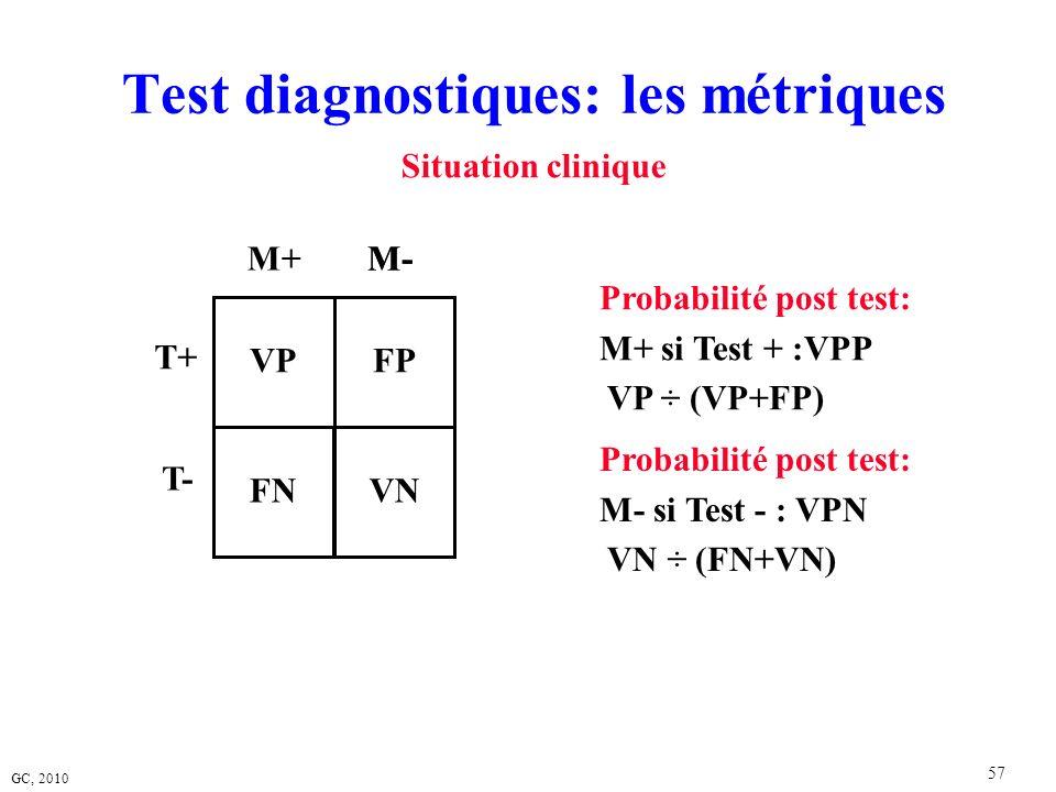 Test diagnostiques: les métriques
