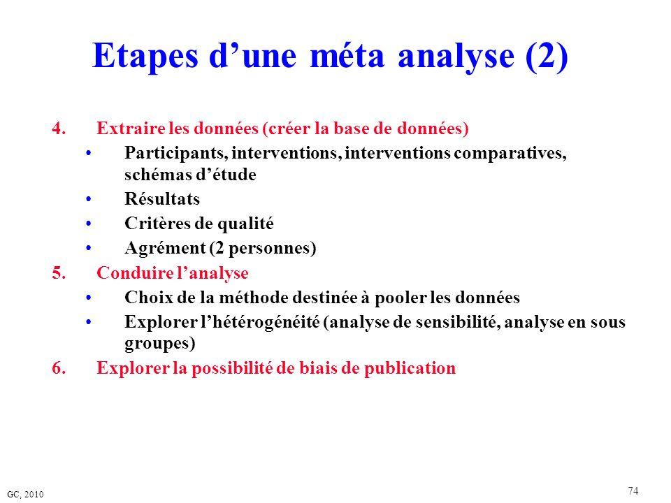 Etapes d'une méta analyse (2)