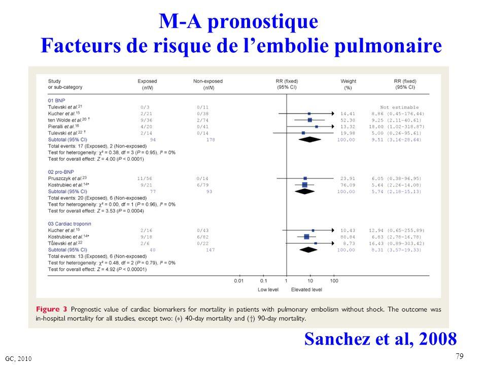 M-A pronostique Facteurs de risque de l'embolie pulmonaire
