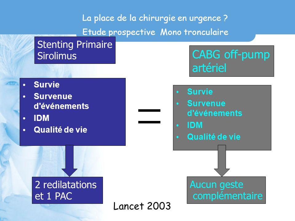 CABG off-pump artériel Stenting Primaire Sirolimus 2 redilatations