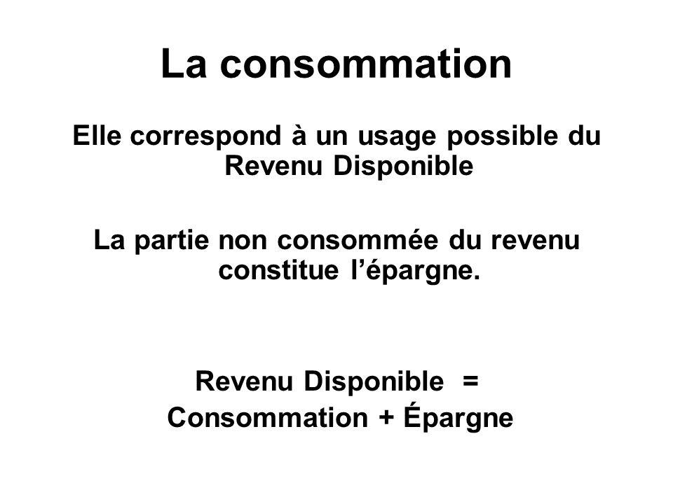 La consommationElle correspond à un usage possible du Revenu Disponible. La partie non consommée du revenu constitue l'épargne.