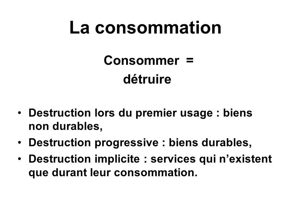 La consommation détruire Consommer =