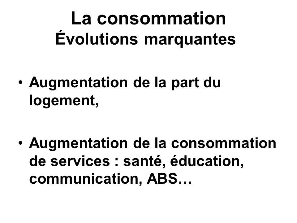 La consommation Évolutions marquantes