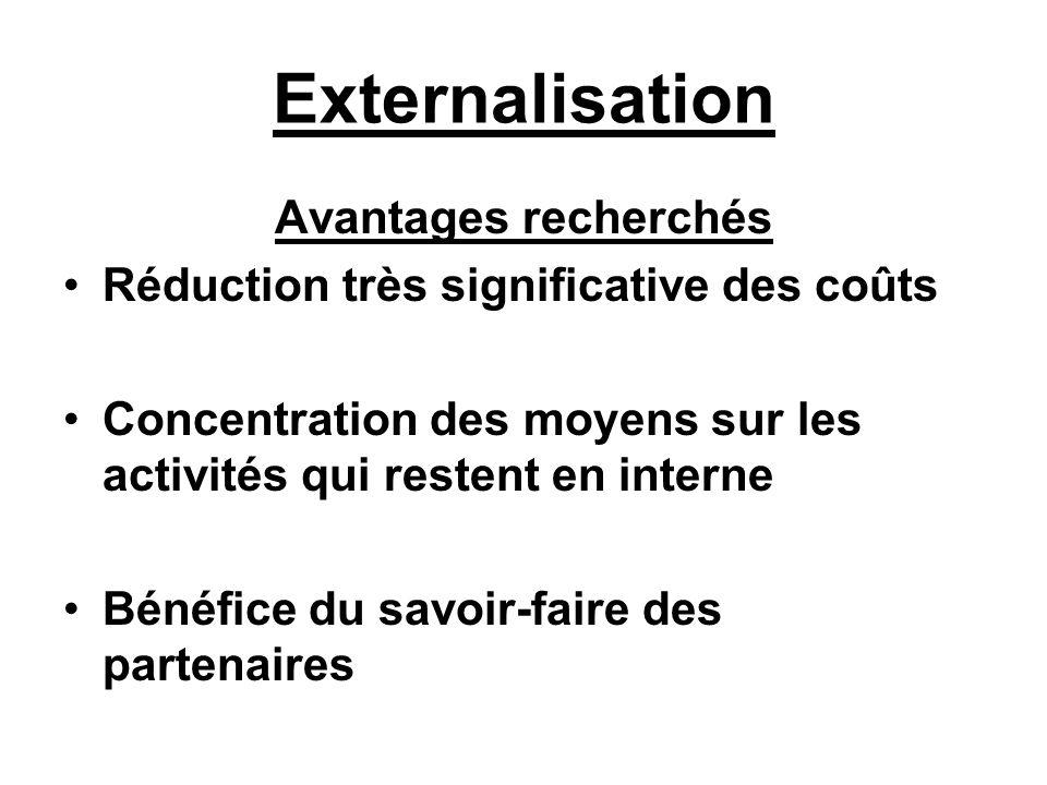 Externalisation Avantages recherchés