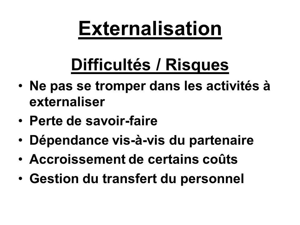 Externalisation Difficultés / Risques