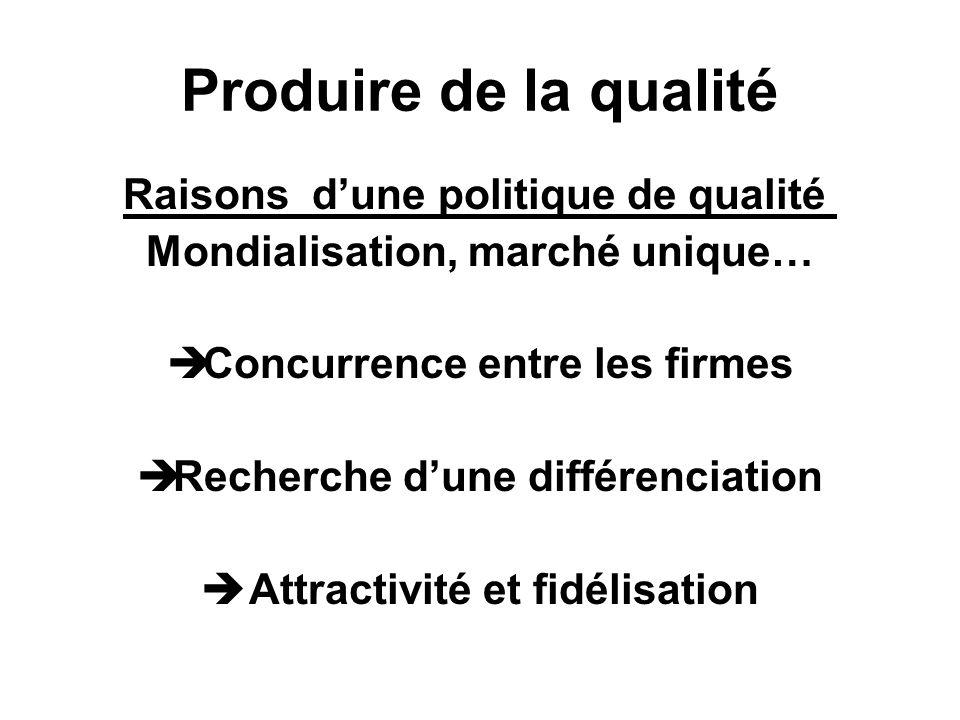 Produire de la qualité Raisons d'une politique de qualité