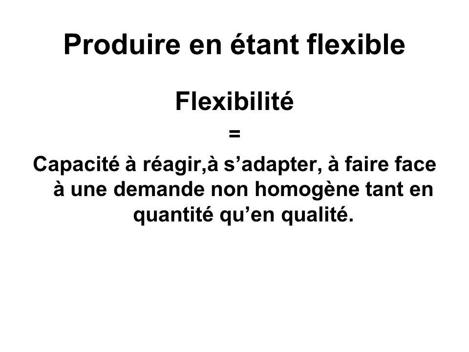 Produire en étant flexible
