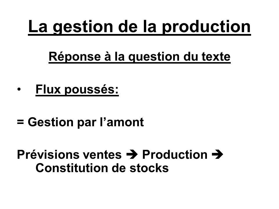 La gestion de la production