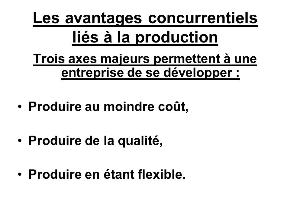 Les avantages concurrentiels liés à la production