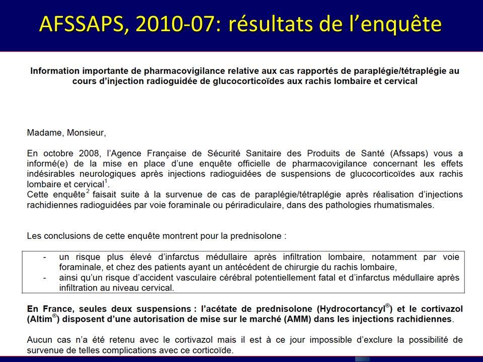 AFSSAPS, 2010-07: résultats de l'enquête