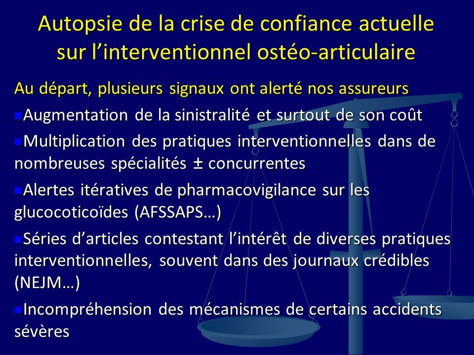 Autopsie de la crise de confiance actuelle sur l'interventionnel ostéo-articulaire