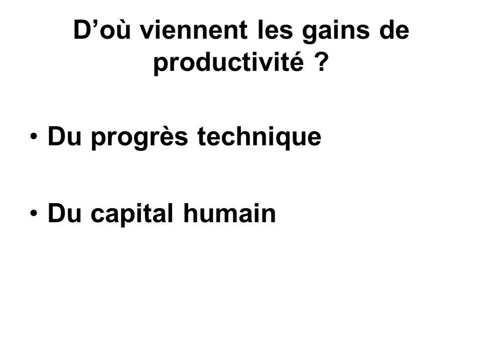D'où viennent les gains de productivité