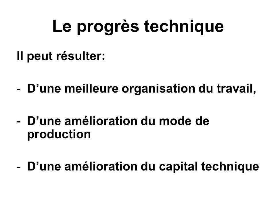 Le progrès technique Il peut résulter: