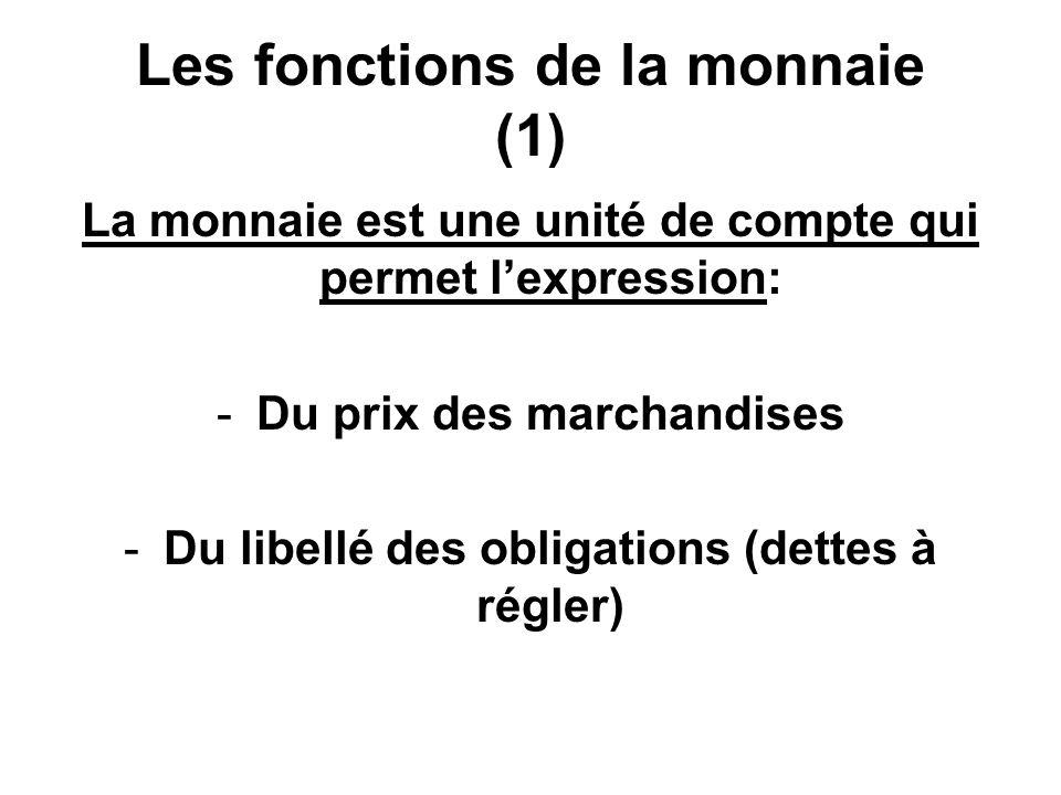 Les fonctions de la monnaie (1)