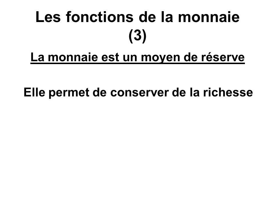 Les fonctions de la monnaie (3)