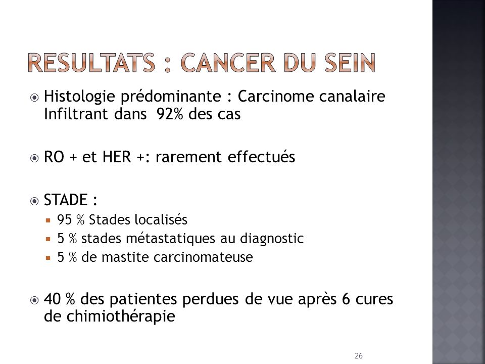 RESULTATS : Cancer du sein