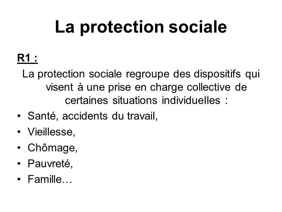 La protection sociale R1 :