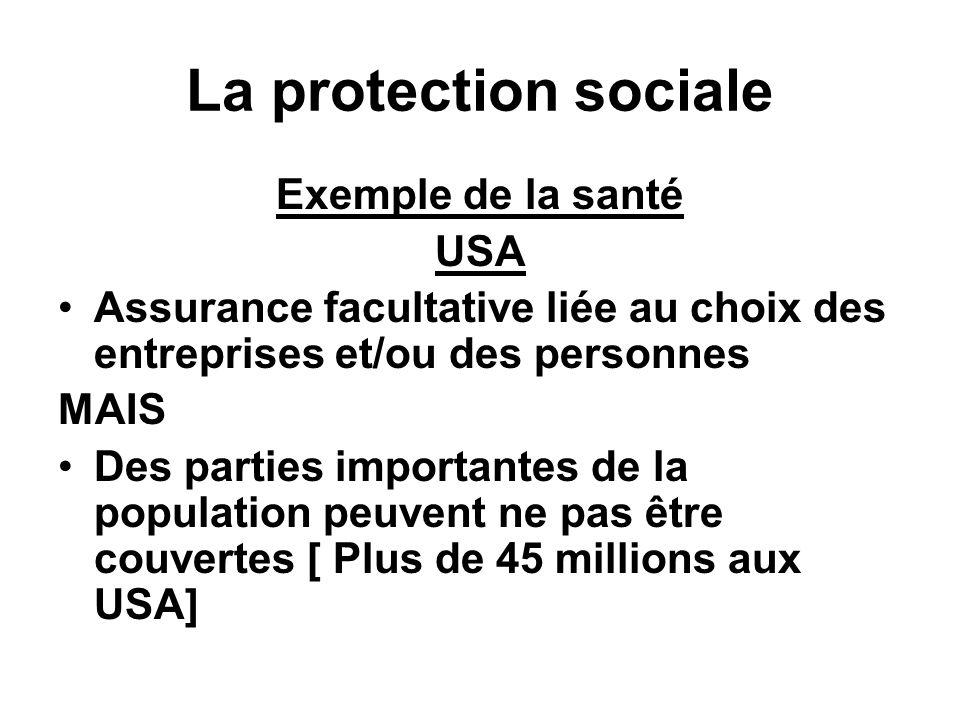 La protection sociale Exemple de la santé USA