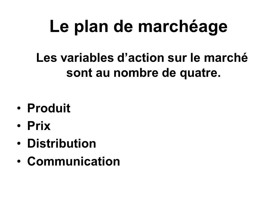 Les variables d'action sur le marché sont au nombre de quatre.