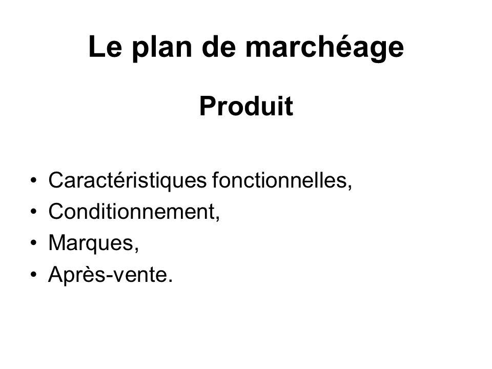 Le plan de marchéage Produit Caractéristiques fonctionnelles,