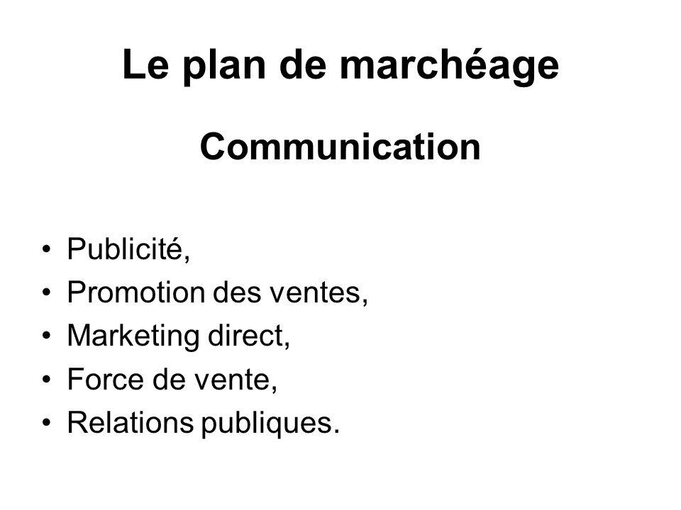 Le plan de marchéage Communication Publicité, Promotion des ventes,