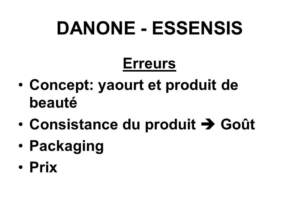 DANONE - ESSENSIS Erreurs Concept: yaourt et produit de beauté