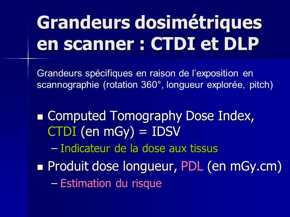 Grandeurs dosimétriques en scanner : CTDI et DLP