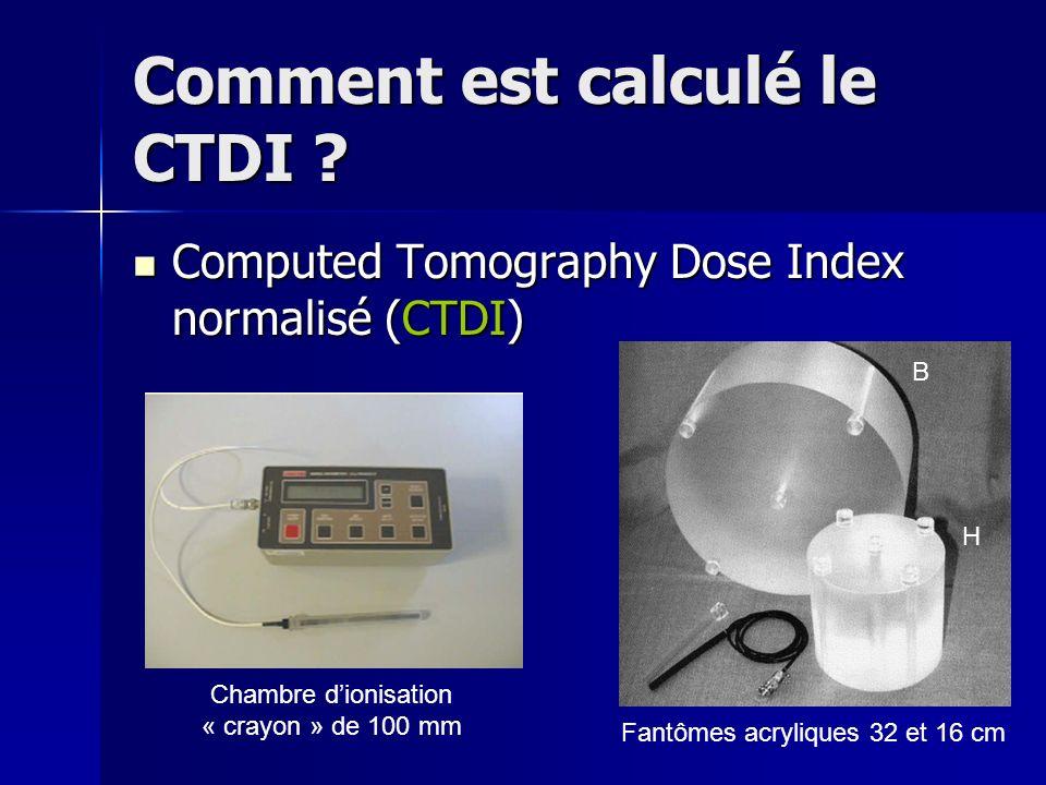 Comment est calculé le CTDI