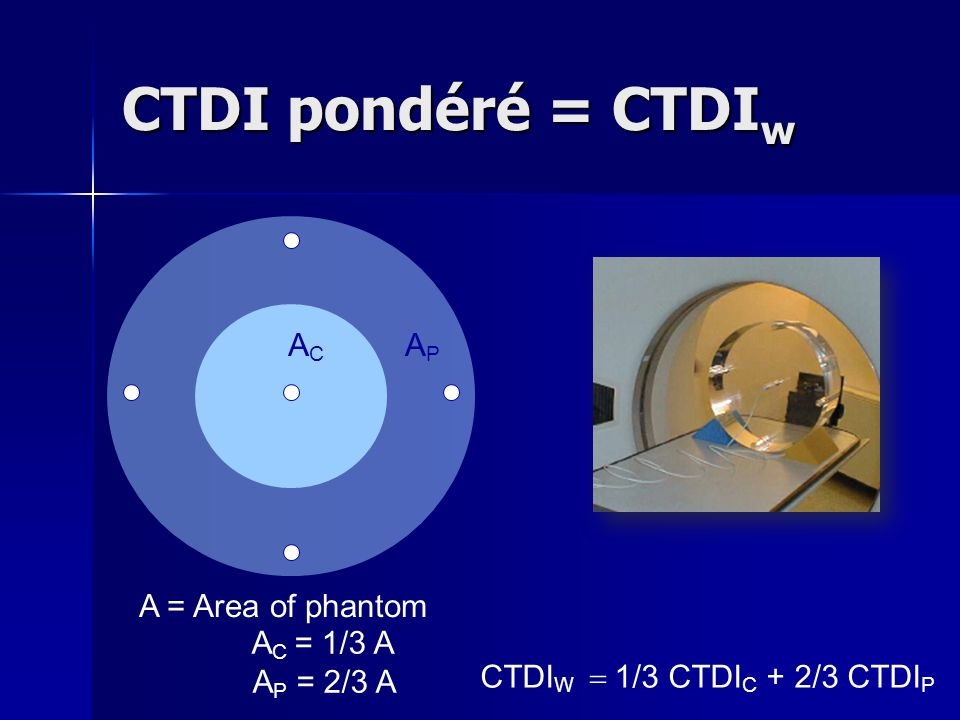 CTDI pondéré = CTDIw AC AP A = Area of phantom AC = 1/3 A AP = 2/3 A