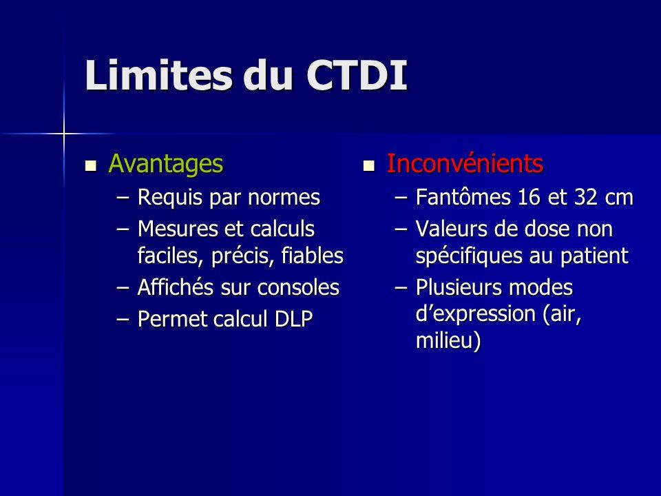Limites du CTDI Avantages Inconvénients Requis par normes