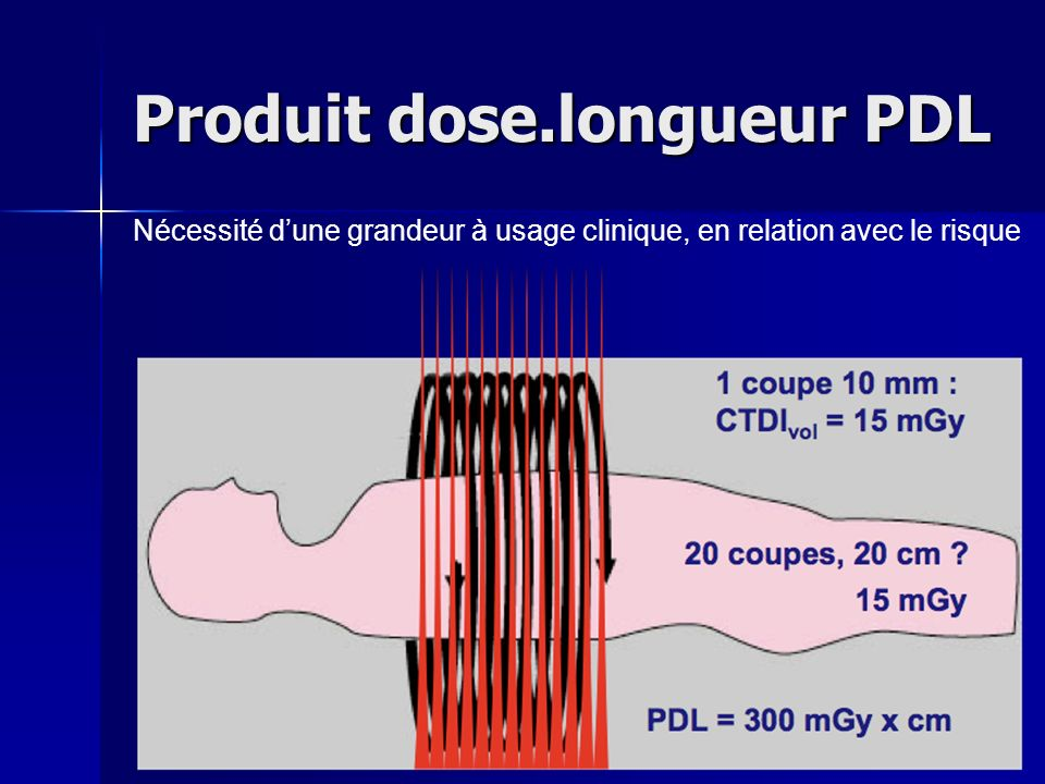 Produit dose.longueur PDL