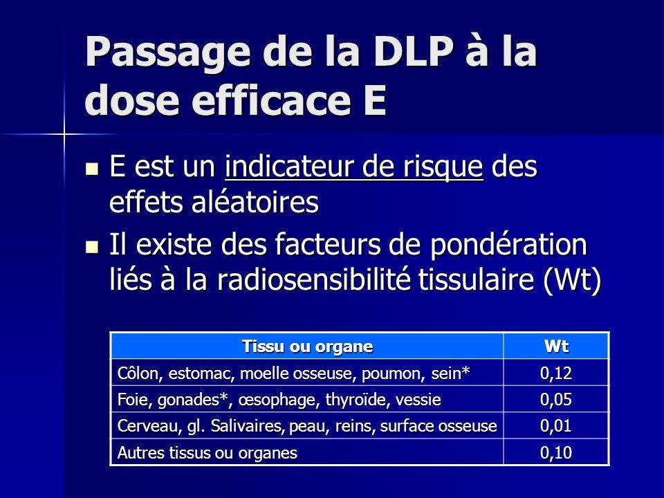 Passage de la DLP à la dose efficace E