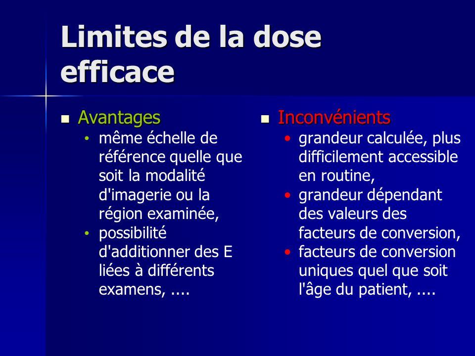 Limites de la dose efficace