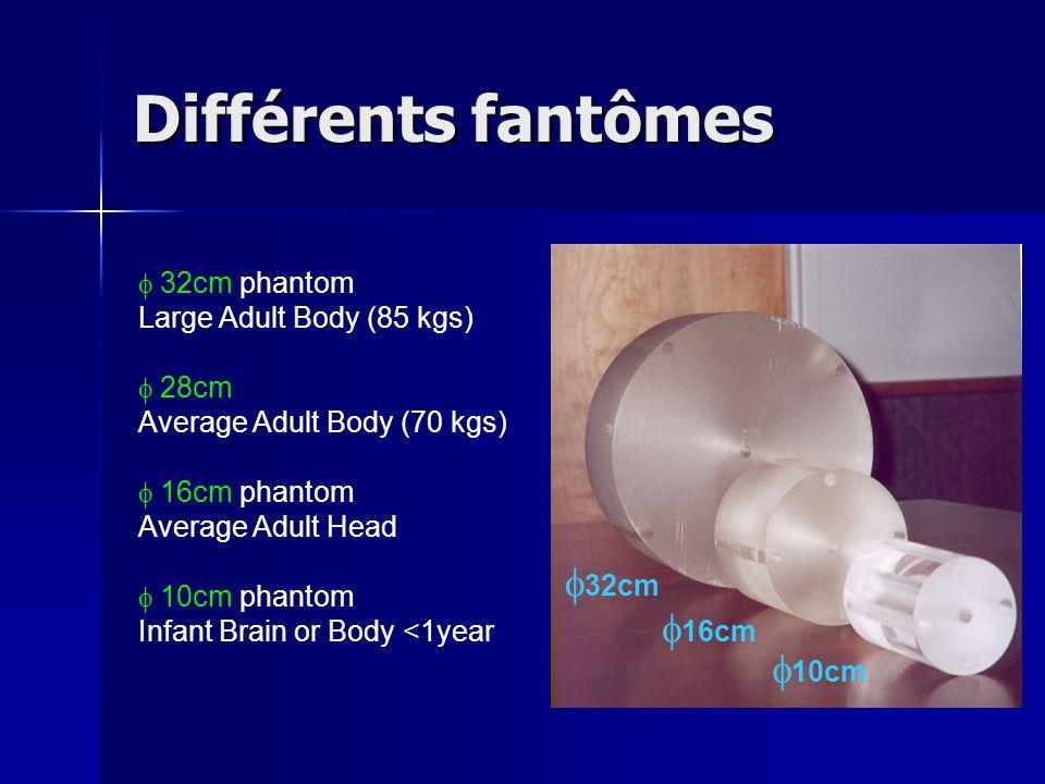 Différents fantômes 32cm 16cm 10cm  32cm phantom