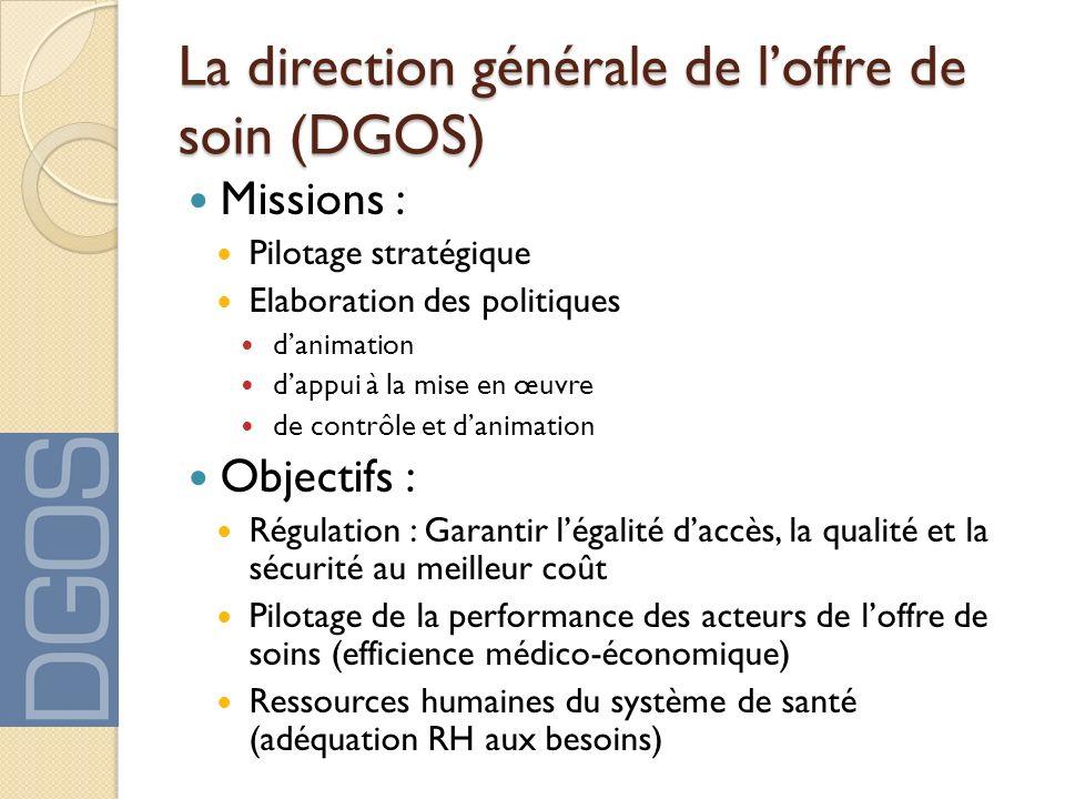 La direction générale de l'offre de soin (DGOS)