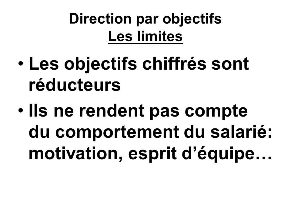 Direction par objectifs Les limites